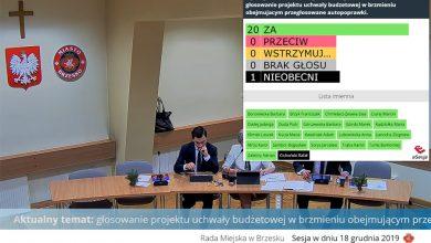 Photo of Brzesko. Budżet na 2020 rok przyjęty jednomyślnie