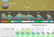 Photo of Aktualizacja alertów pogodowych – silne wiatry /24 lutego 2020 r.